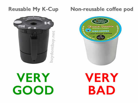 keurig history reusable my k-cup
