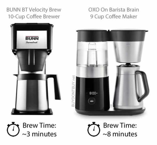 bunn velocity brew fast brewing coffee maker