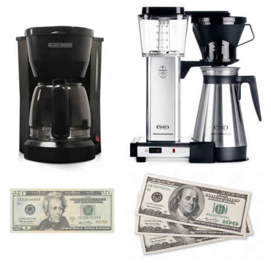 what to think about before buying a coffee maker