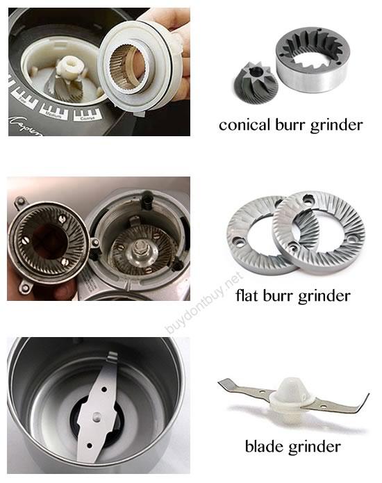 best burr grinder types